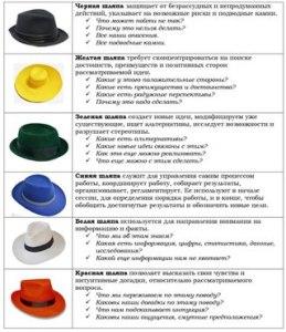 Шесть шляп или Как работать эффективно